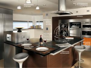 Energiekontrolle in der Küche
