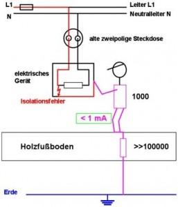 Elektrotechnik Jansenberger